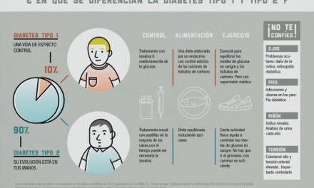 Día mundial de la diabetes en acciones