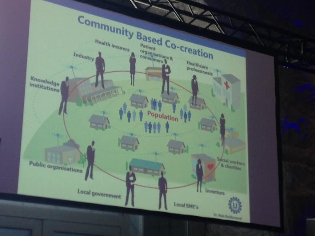 Monitorización y tecnología sistema co creación