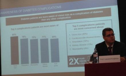 Perder la visión lo que más preocupa a las personas con diabetes