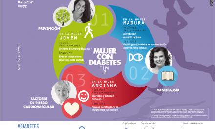 ¿Es la mujer con diabetes menos consciente de su enfermedad?