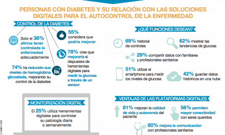 labios entumecidos diabetes