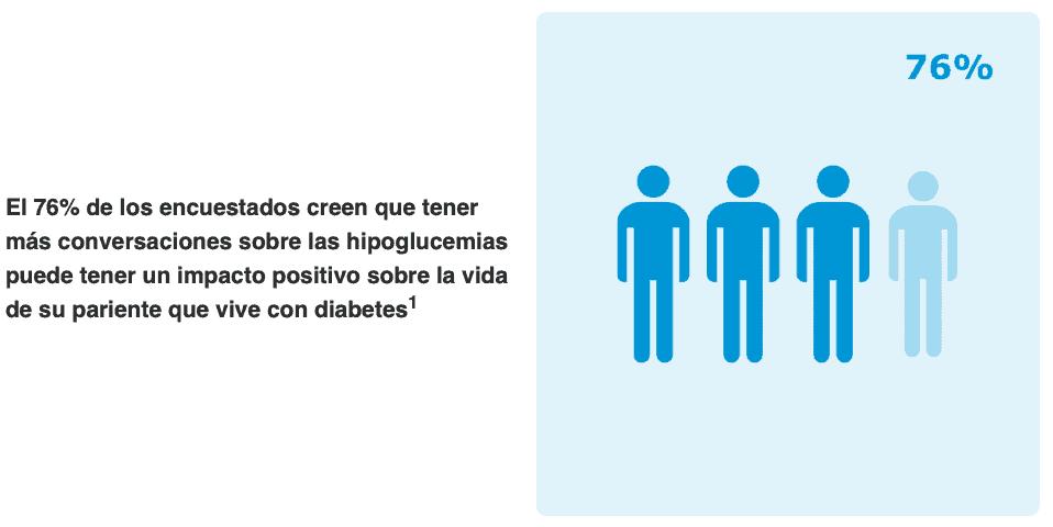 hipoglucemia iatrogénica diabetes azúcar